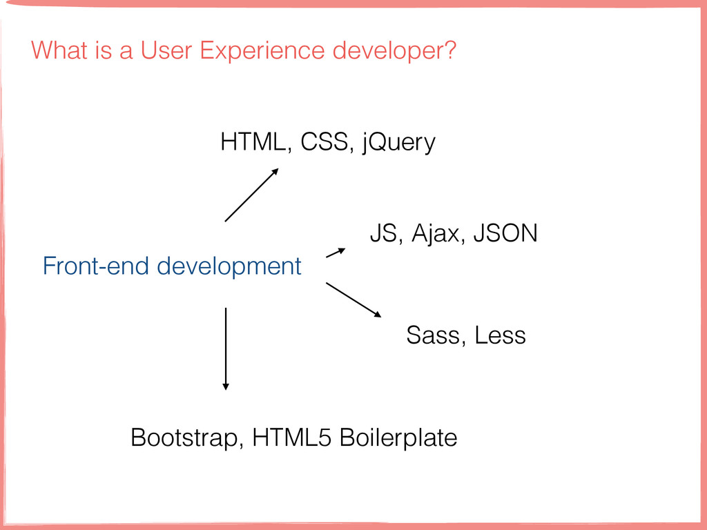 What is a User Experience developer? Front-end ...
