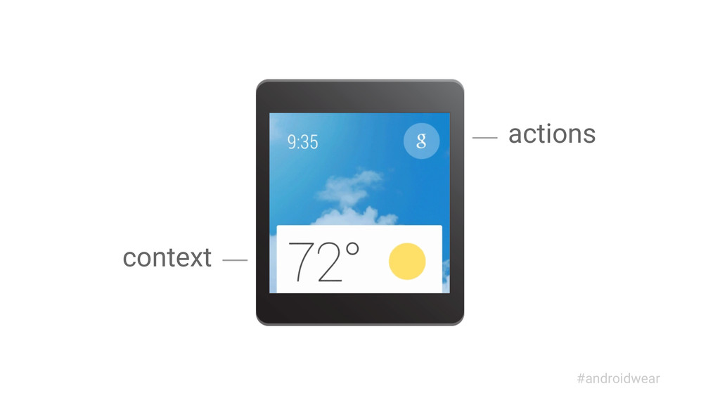 actions context #androidwear