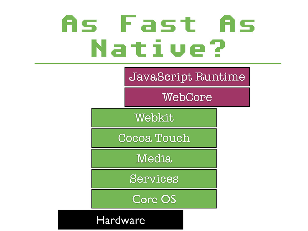 As Fast As Native? Hardware Core OS Services Me...