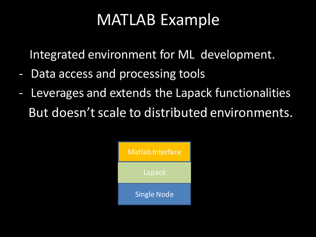MATLAB Example - Integrated environment for ML ...