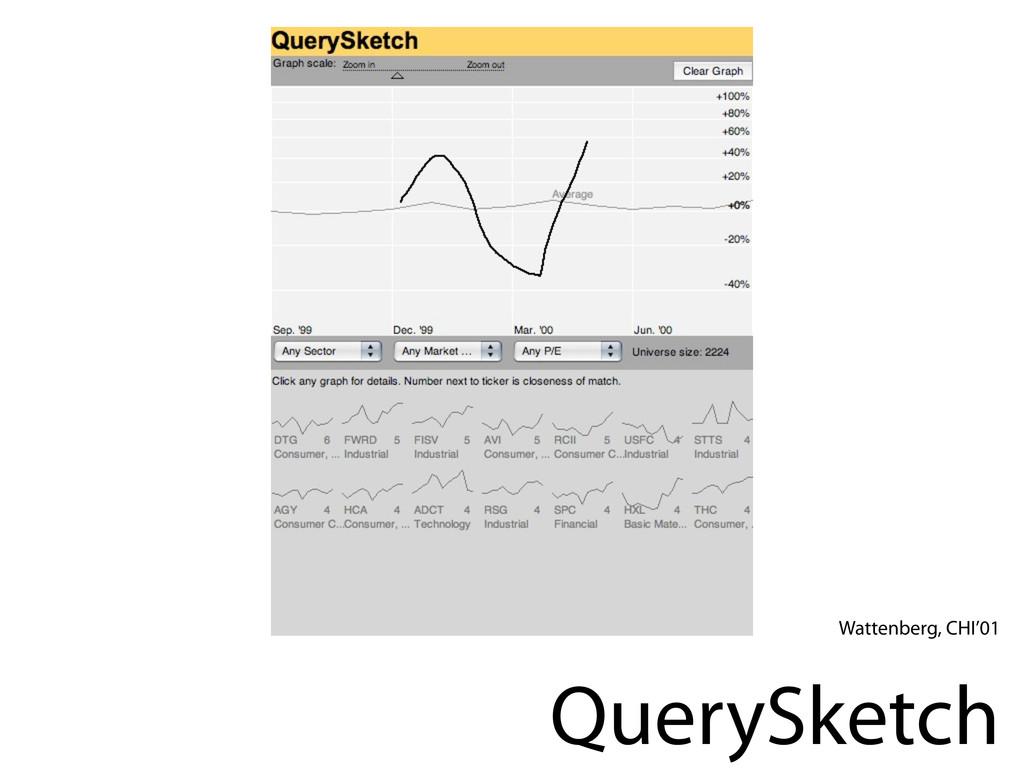QuerySketch Wattenberg, CHI'01