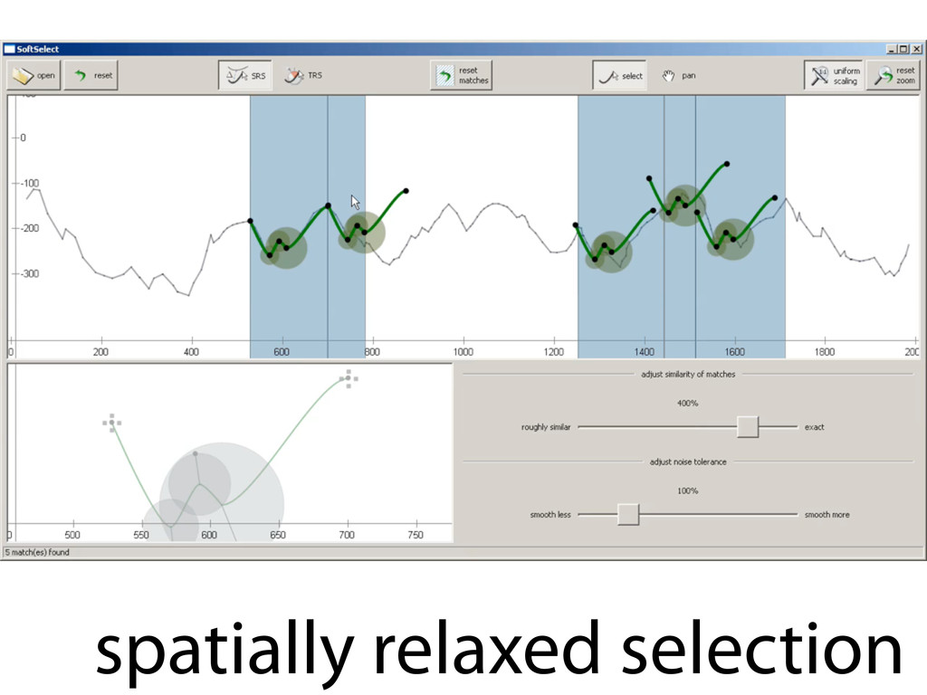 spatially relaxed selection