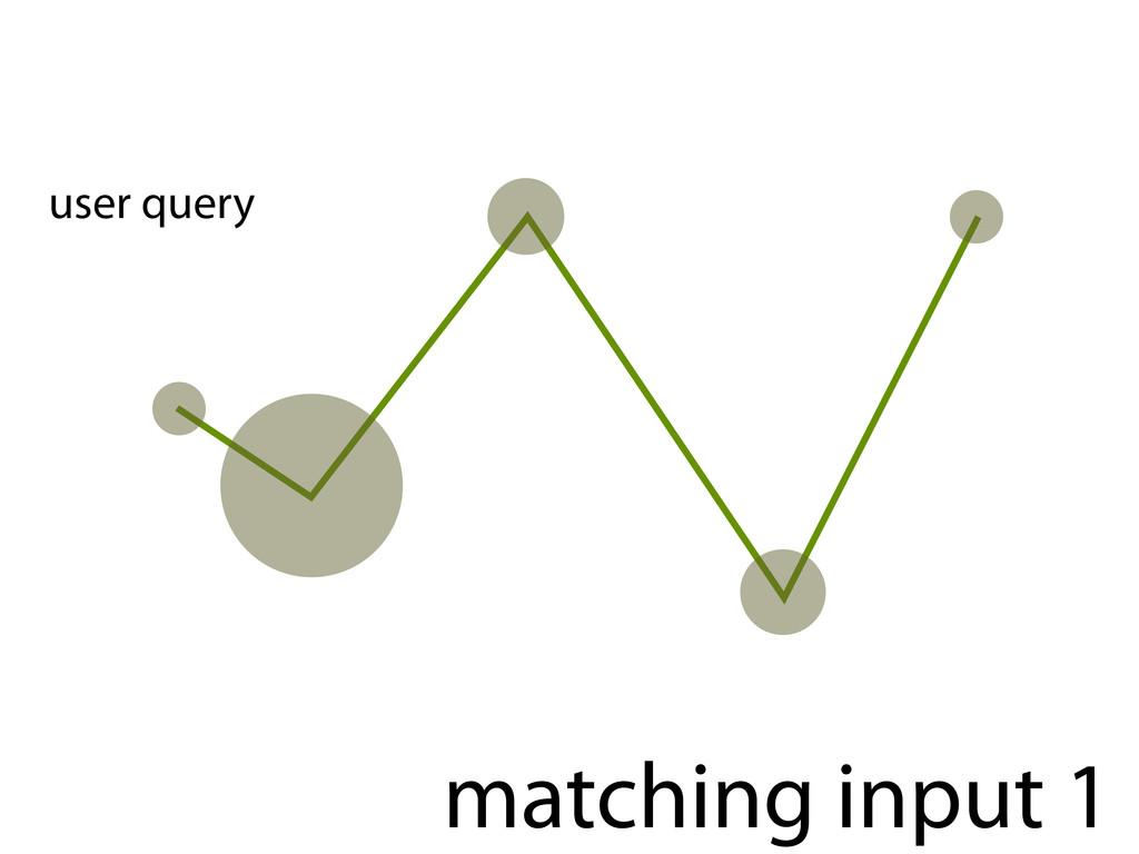 matching input 1 user query