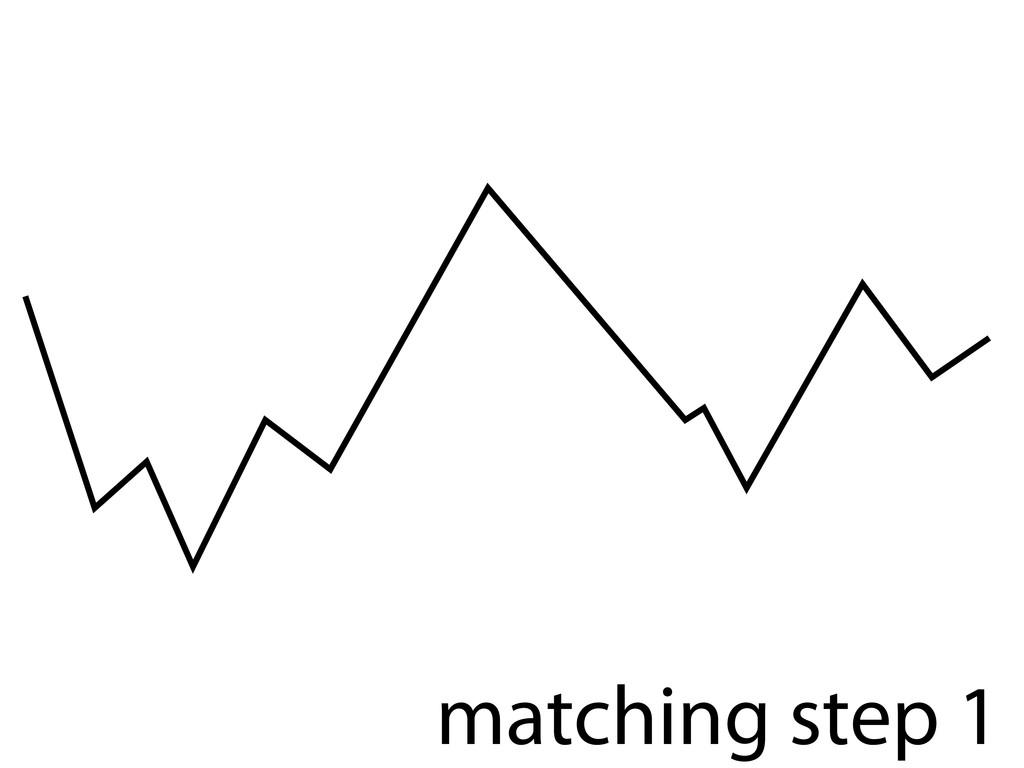 matching step 1