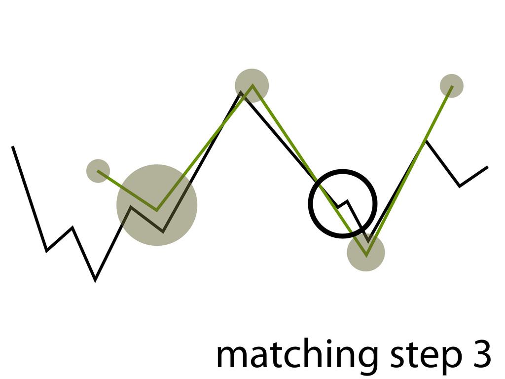 matching step 3