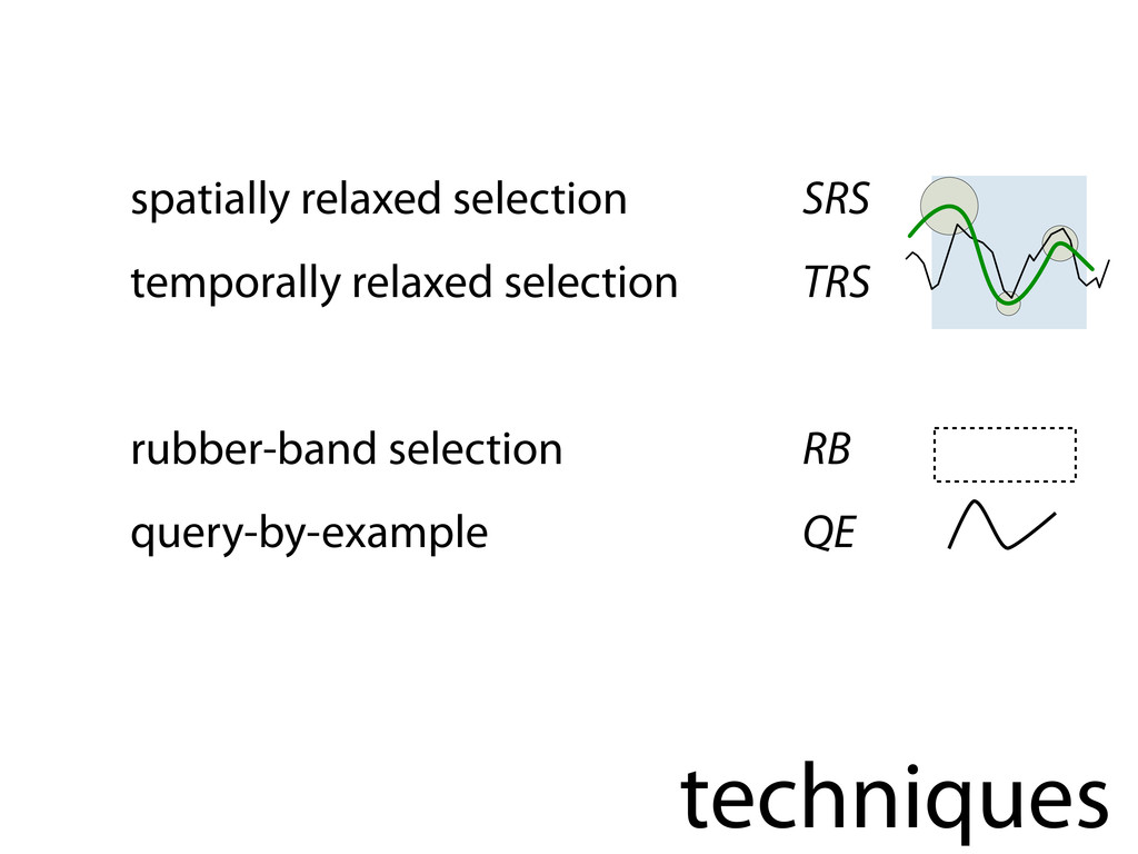 techniques spatially relaxed selection SRS temp...