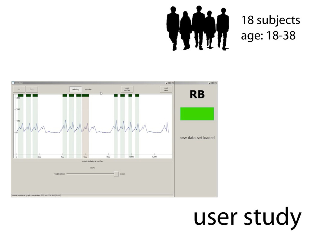 user study 18 subjects age: 18-38
