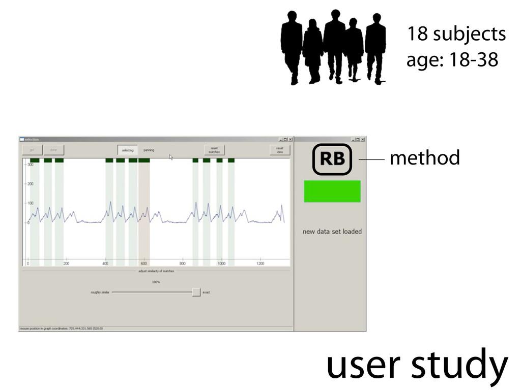 user study 18 subjects age: 18-38 method