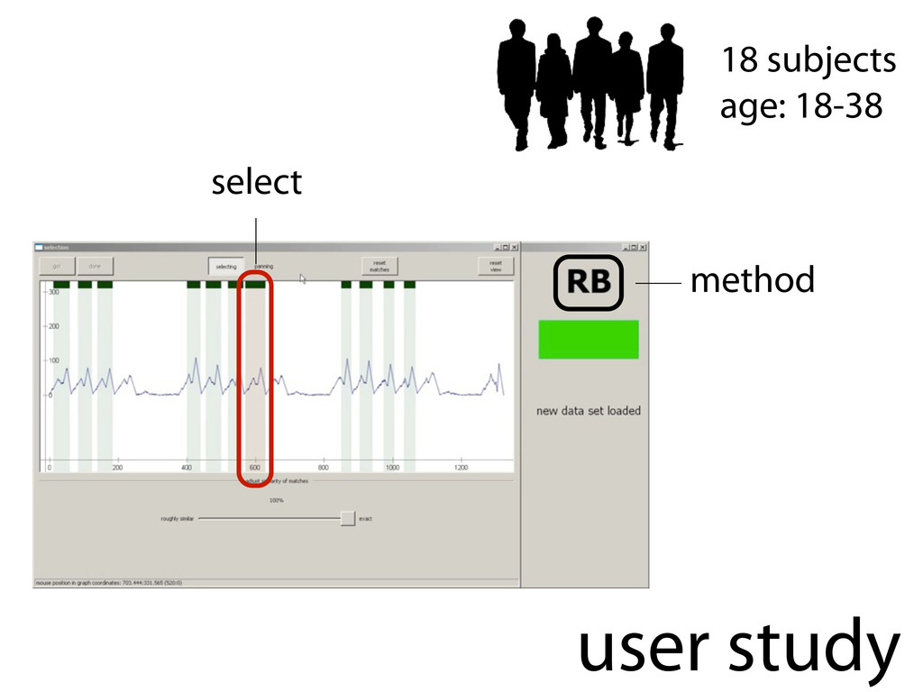 user study 18 subjects age: 18-38 select method