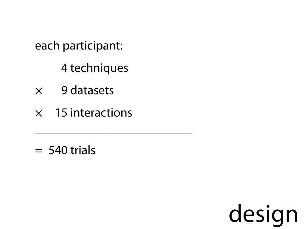 design each participant: 4 techniques × 9 datas...
