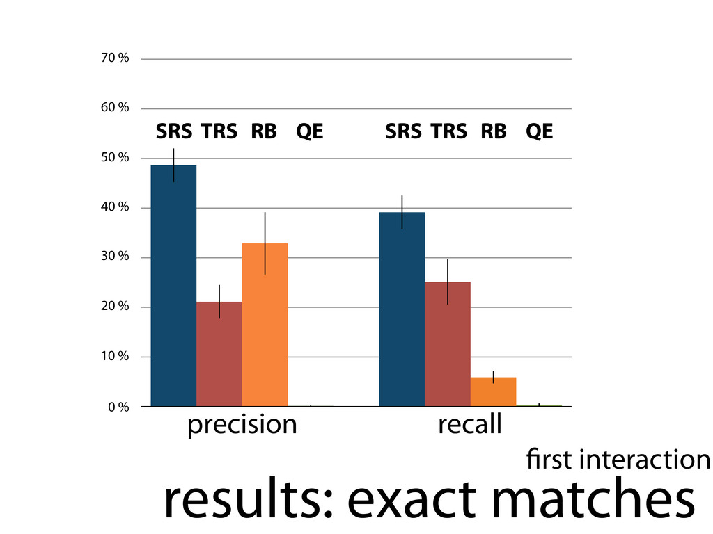 results: exact matches +,-.#,/-01#5341# precisi...