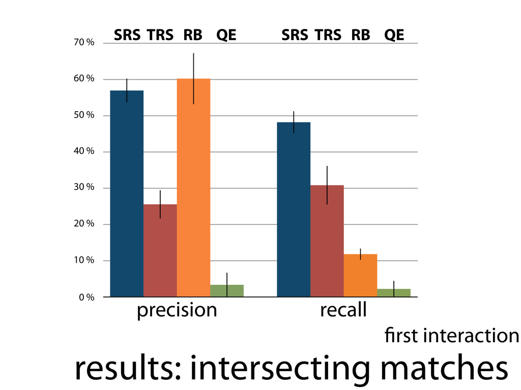 results: intersecting matches +,-.#123,42#5341#...