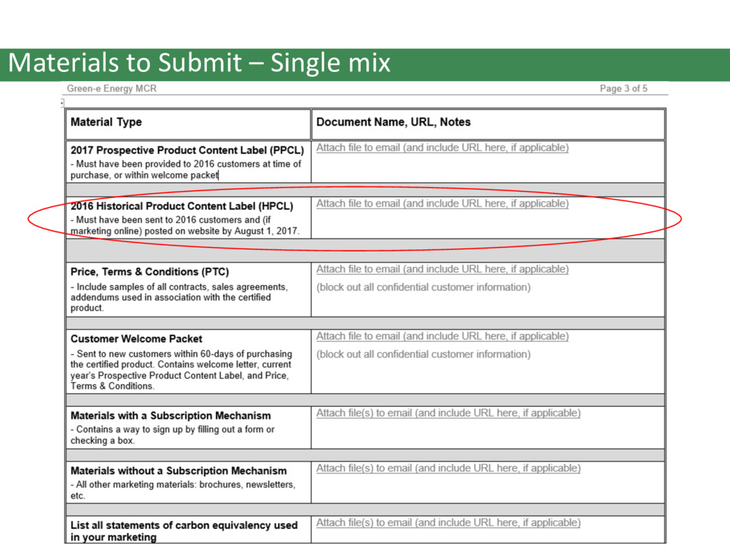 Materials to Submit – Single mix