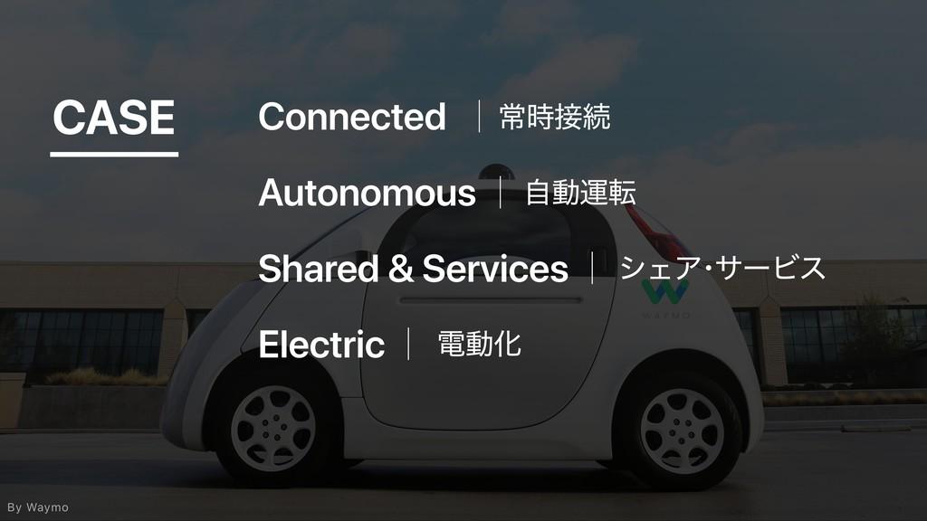 ৗଓ ࣗಈӡస γΣΞ ɾ αʔϏε ిಈԽ Connected Autonomous S...