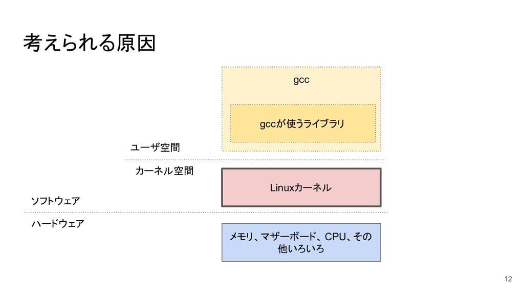 考えられる原因 12 gcc Linuxカーネル メモリ、マザーボード、 CPU、その 他いろ...