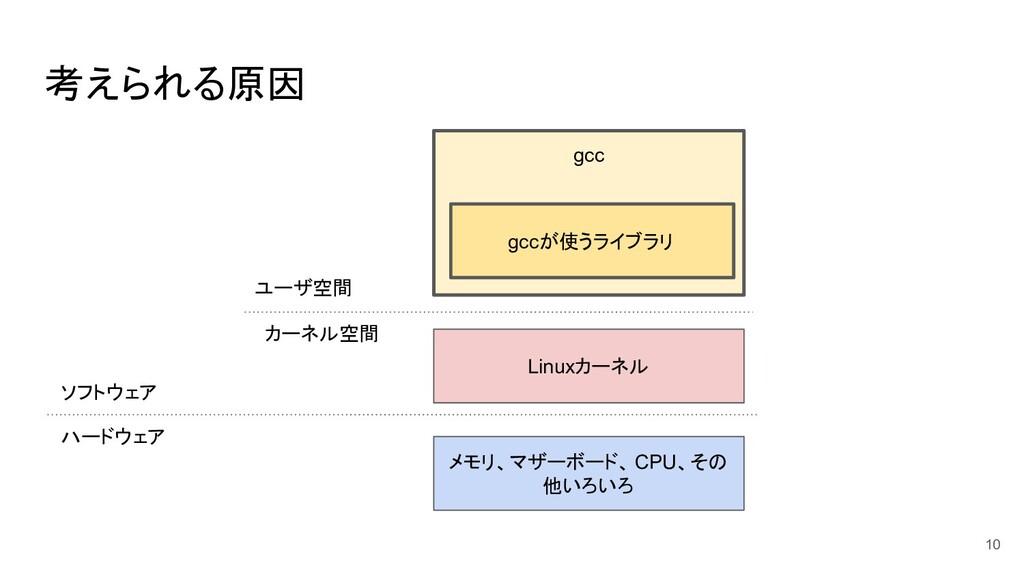 考えられる原因 10 gcc Linuxカーネル メモリ、マザーボード、 CPU、その 他いろ...