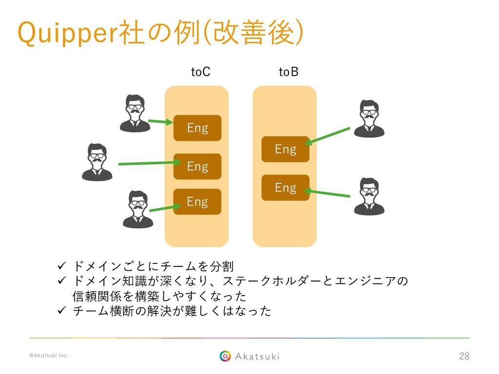 28 Quipper社の例(改善後) toC toB ü ドメインごとにチームを分割 ü ドメ...