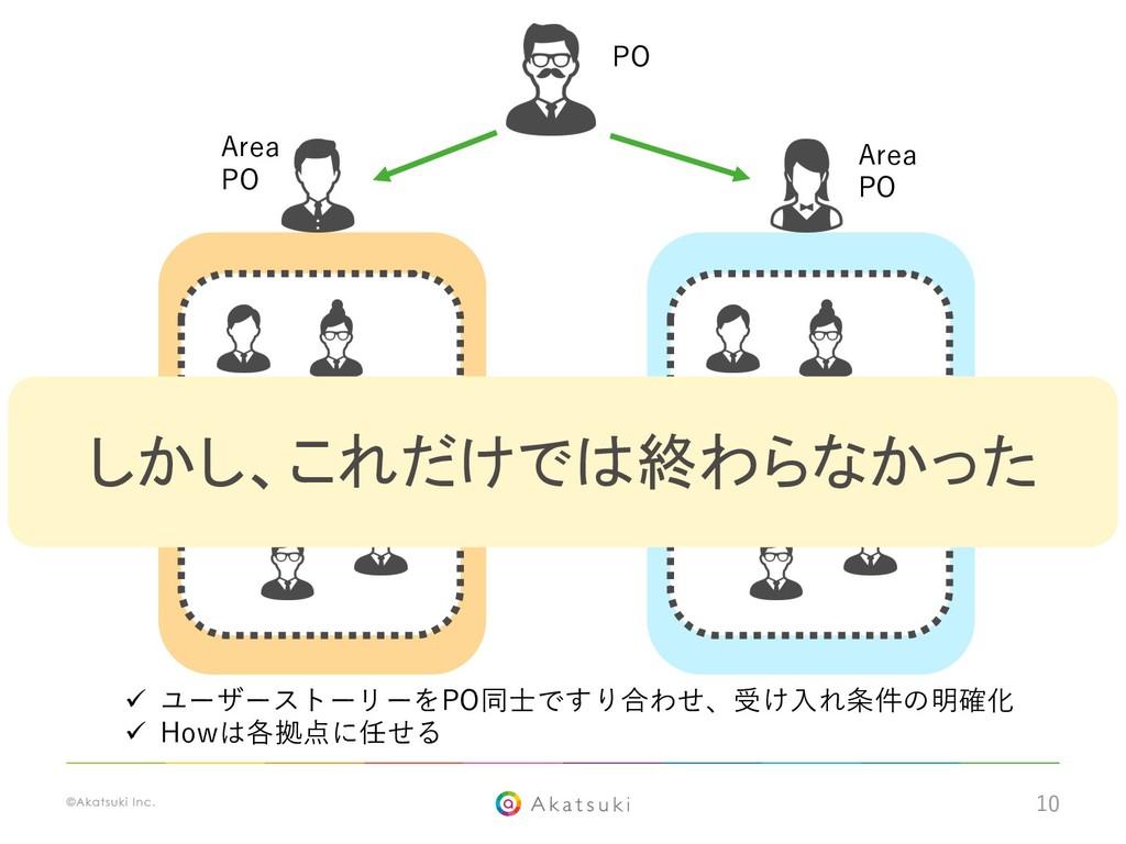 10 PO Area PO Area PO ü ユーザーストーリーをPO同⼠ですり合わせ、受け...