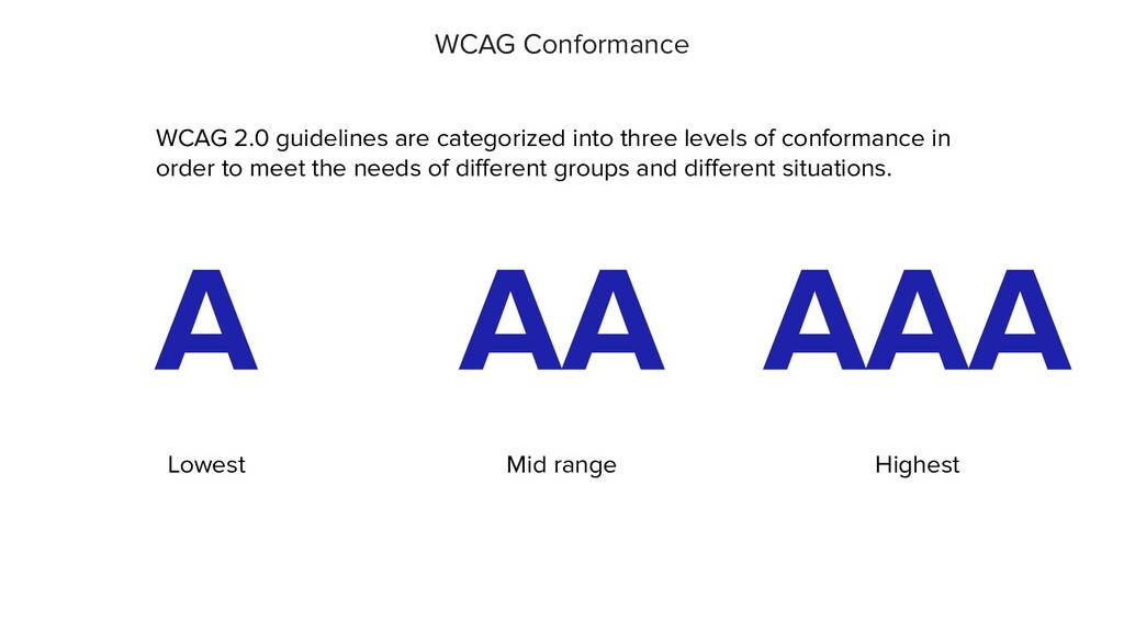 A Lowest WCAG Conformance AA Mid range AAA High...