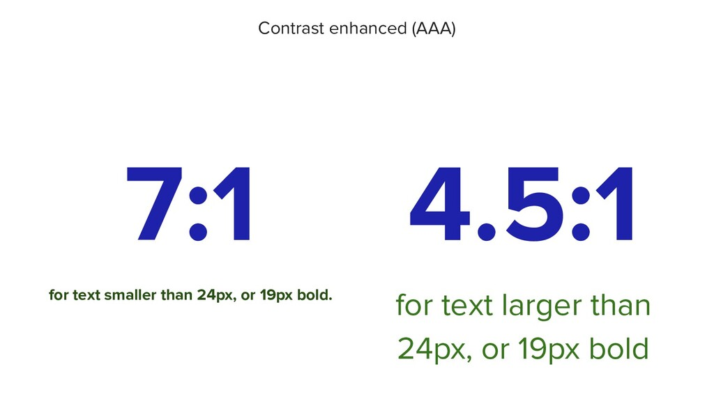 7:1 for text smaller than 24px, or 19px bold. 4...
