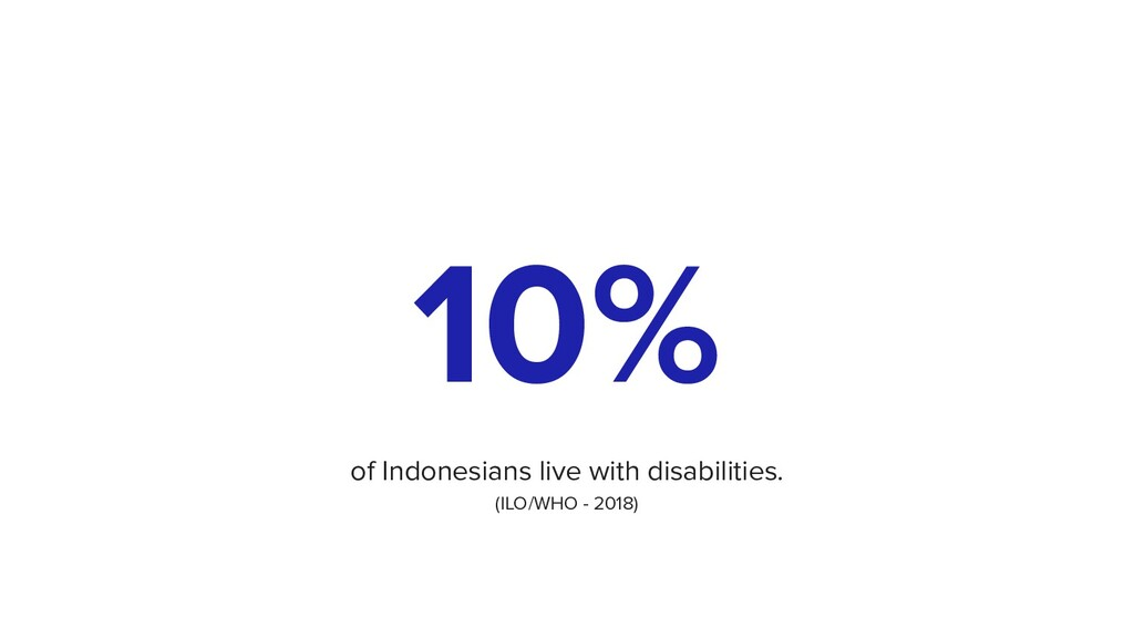10% of Indonesians live with disabilities. (ILO...