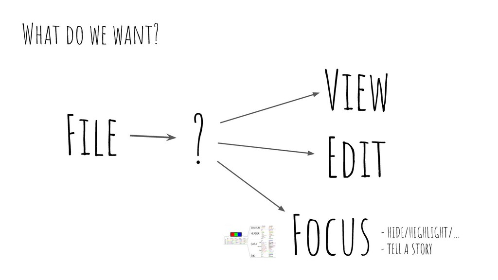 What do we want? File ? View Edit Focus - HIDE/...