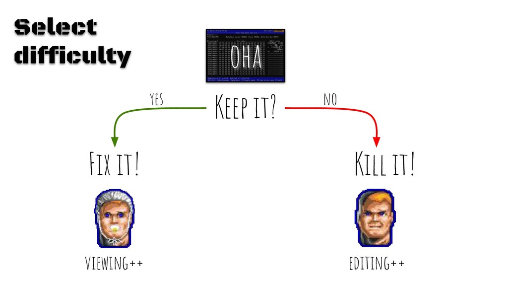 Select difficulty oha Keep it? Fix it! Kill it!...