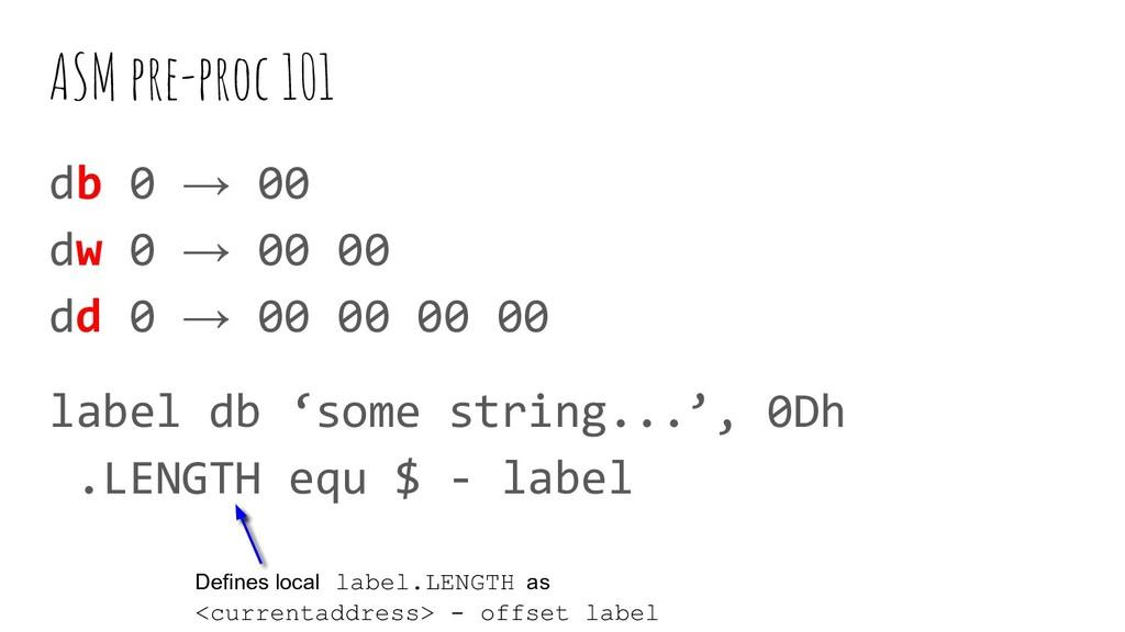 ASM pre-proc 101 db 0 → 00 dw 0 → 00 00 dd 0 → ...