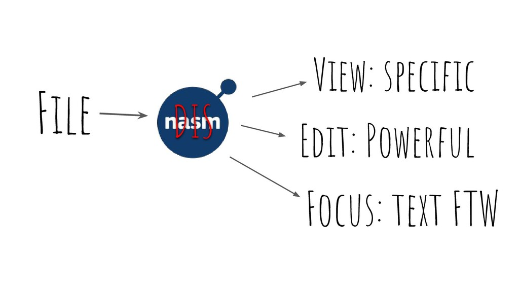 nasm File View: specific Edit: Powerful Focus: ...