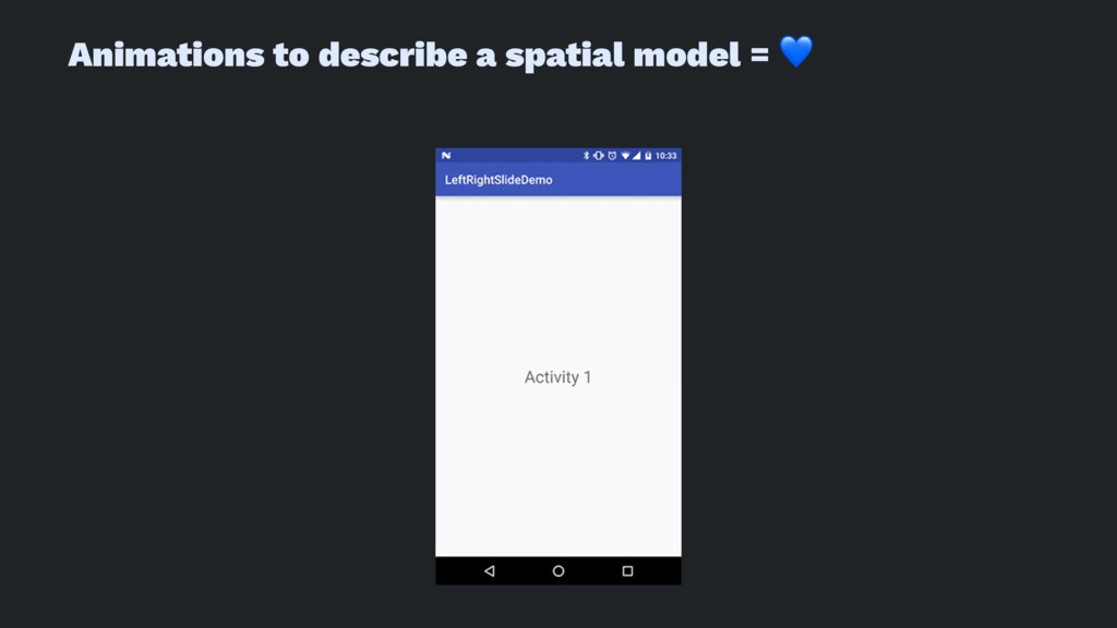 Animations to describe a spatial model = !
