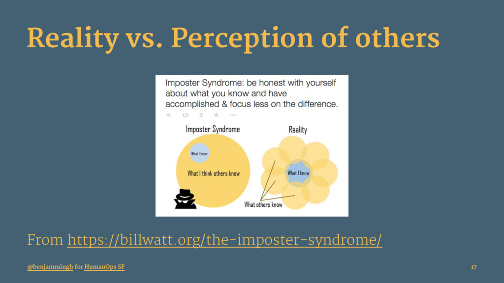 Reality vs. Perception of others From https://b...