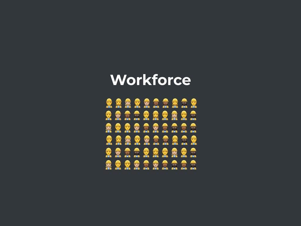 Workforce )*+,-). +,.)*. *+,+,.,. )*+,-). +,.)*...