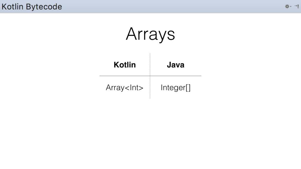 Arrays Kotlin Java Array<Int> Integer[]