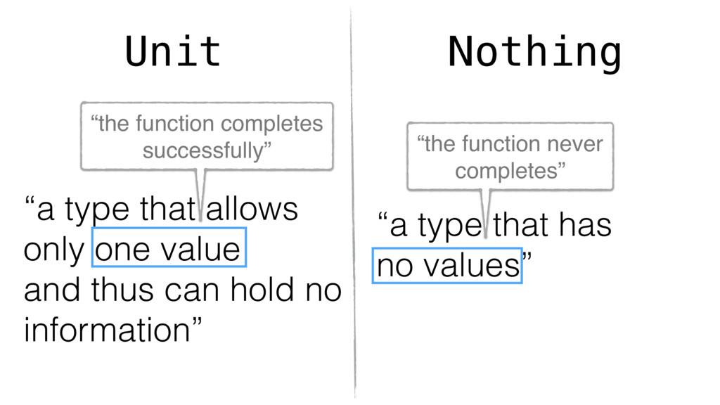 """""""a type that allows only one value and thus can..."""