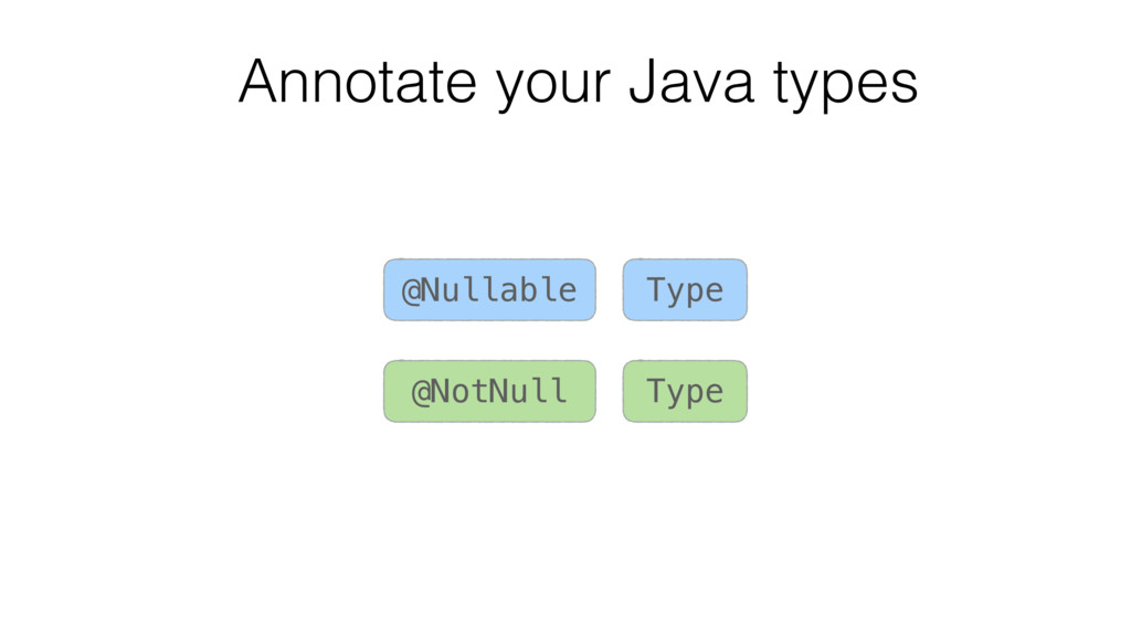 Type @NotNull @Nullable Type Annotate your Java...