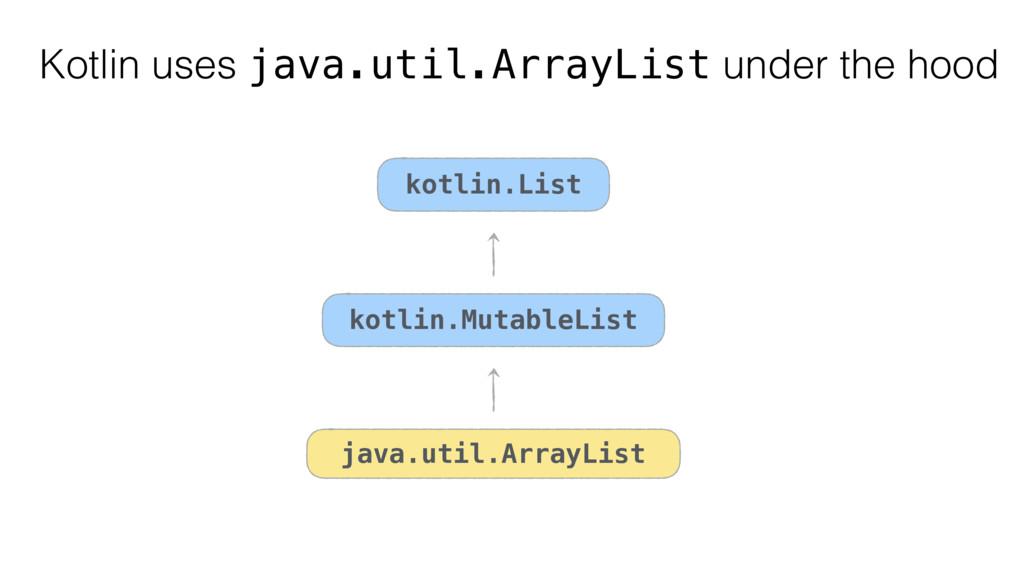 Kotlin uses java.util.ArrayList under the hood ...