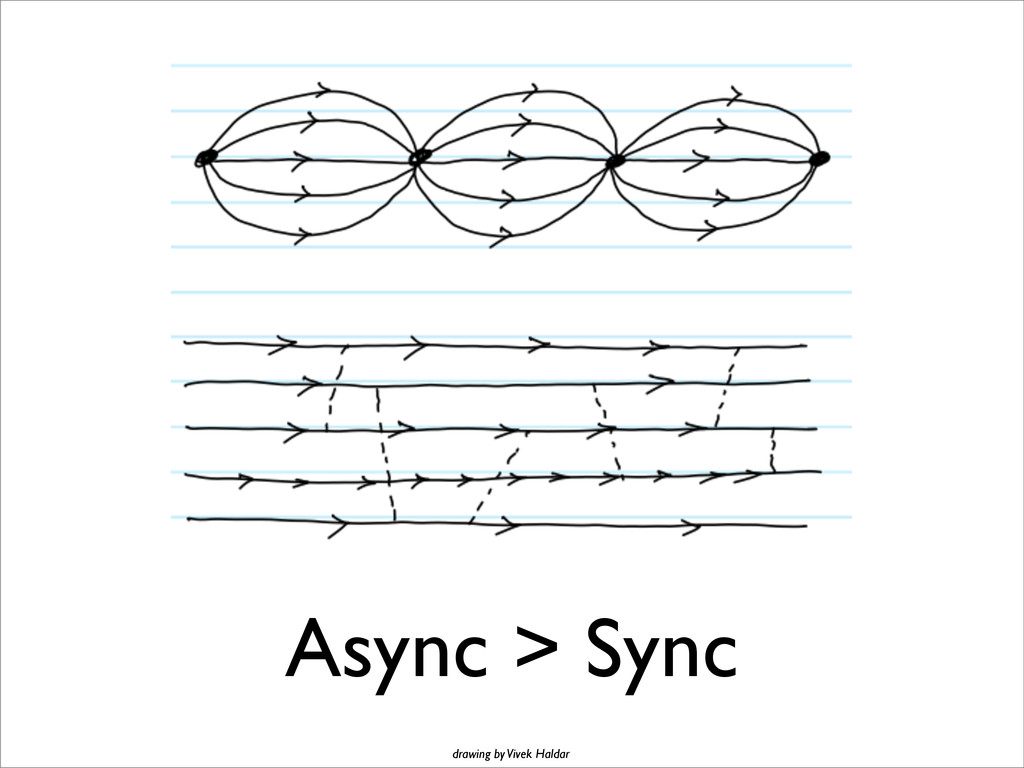 Async > Sync drawing by Vivek Haldar