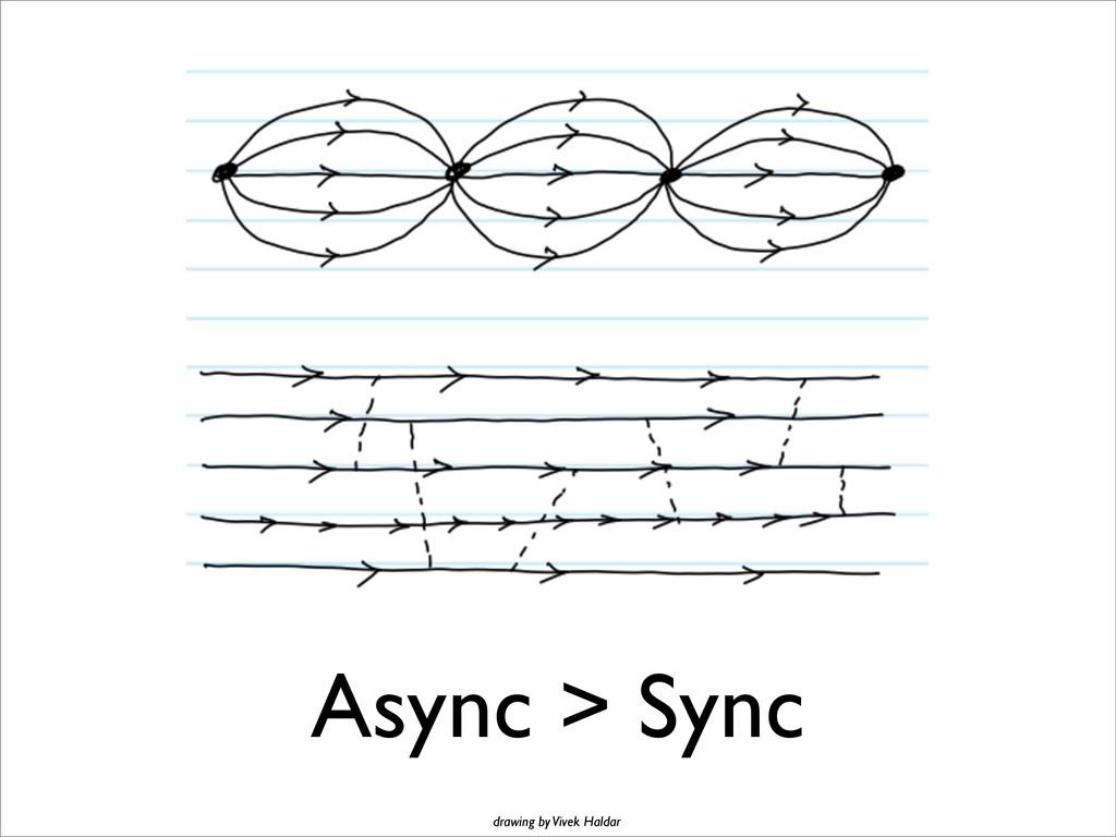 Async > Sync drawing by Vivek Haldar