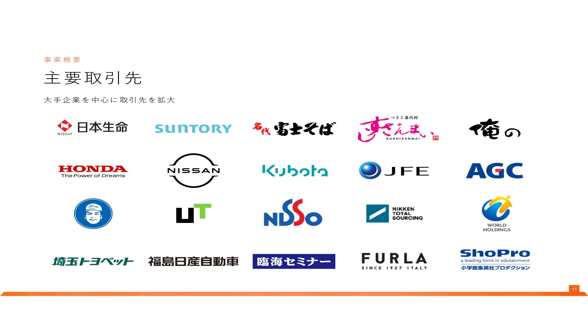 主要取引先 事 業 概 要 11 大手企業を中心に取引先を拡大