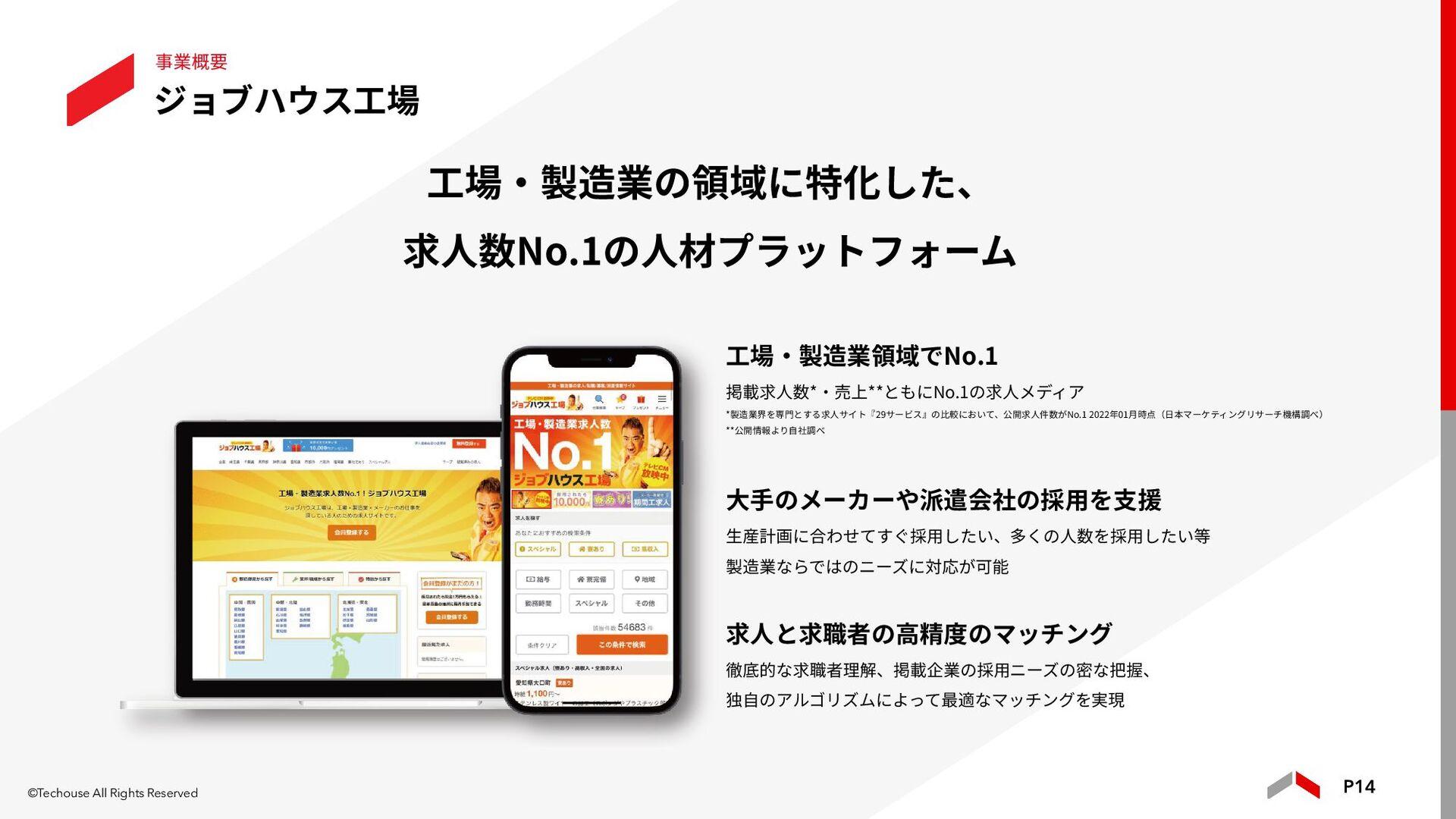 04 オープン化 獲得したノウハウ・技術を汎用的なシステム・サービスに落とし込み、 サービスの...