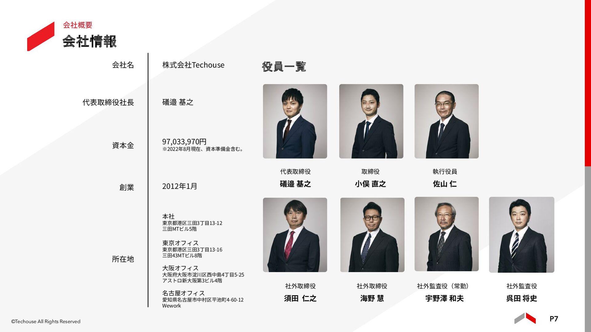 7 事 業 概 要 企業の全ビジネスプロセスをDX化する SaaSプラットフォーム 現在は採用...