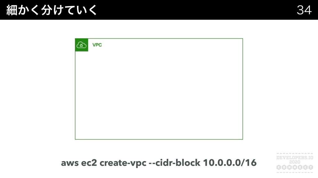 ࡉ͔͚͍ͯ͘͘  aws ec2 create-vpc - -cidr-block 10...