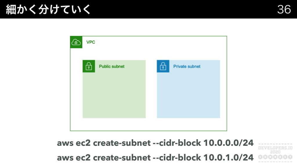 ࡉ͔͚͍ͯ͘͘  aws ec2 create-subnet - -cidr-block...