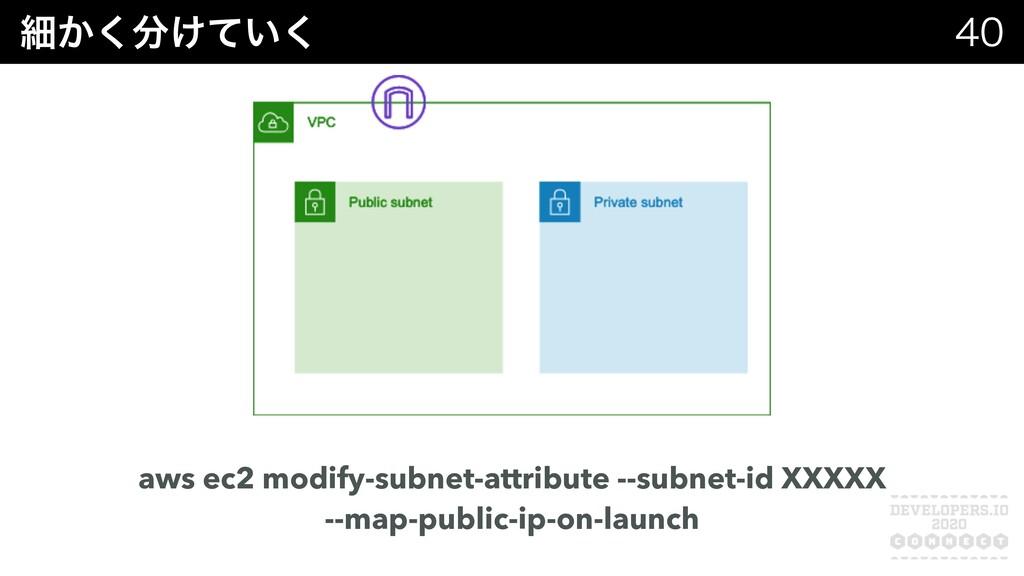 ࡉ͔͚͍ͯ͘͘  aws ec2 modify-subnet-attribute --s...