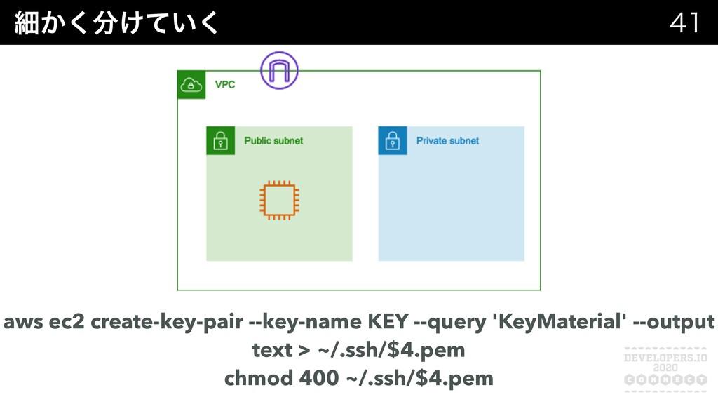 ࡉ͔͚͍ͯ͘͘  aws ec2 create-key-pair --key-name ...