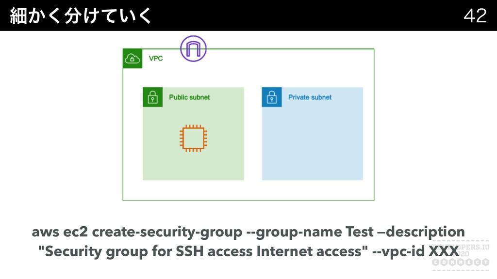 ࡉ͔͚͍ͯ͘͘  aws ec2 create-security-group --gro...