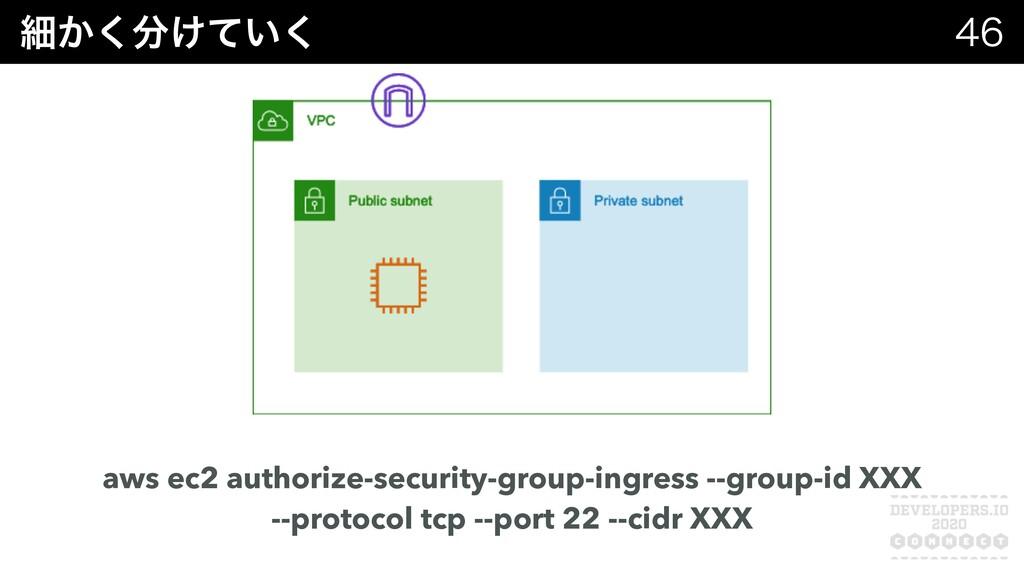 ࡉ͔͚͍ͯ͘͘  aws ec2 authorize-security-group-in...