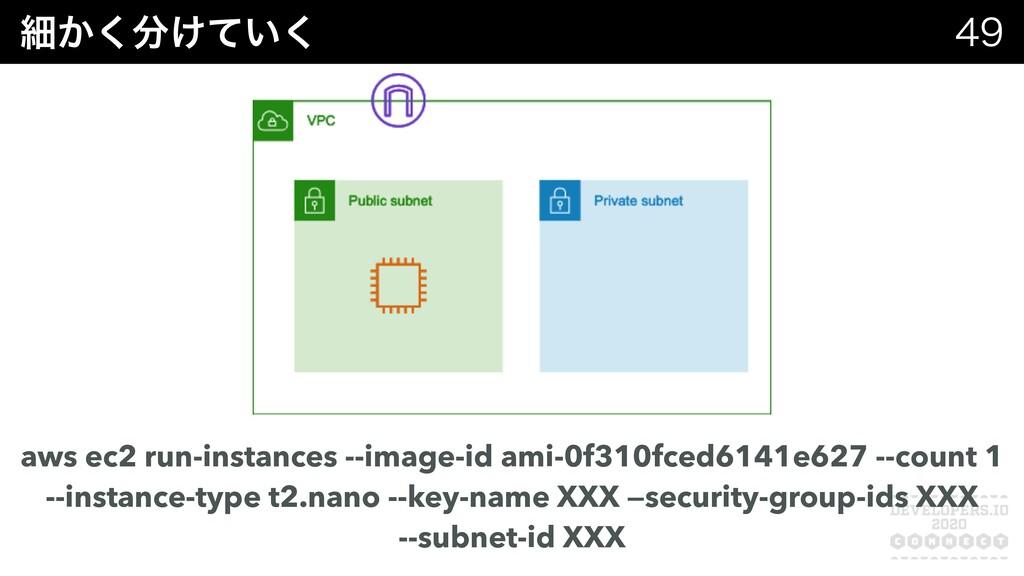 ࡉ͔͚͍ͯ͘͘  aws ec2 run-instances --image-id am...
