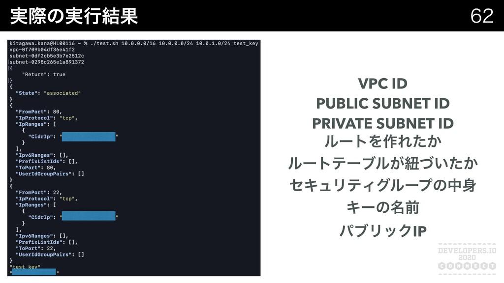 ࣮ࡍͷ࣮ߦ݁Ռ  VPC ID PUBLIC SUBNET ID PRIVATE SUBN...