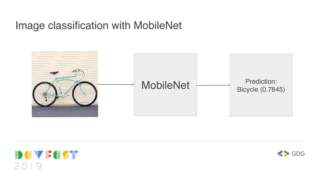 Image classification with MobileNet MobileNet P...